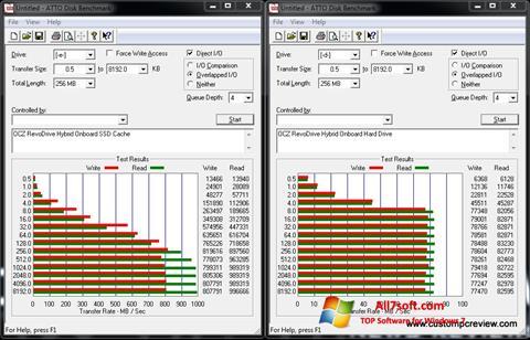 ภาพหน้าจอ ATTO Disk Benchmark สำหรับ Windows 7