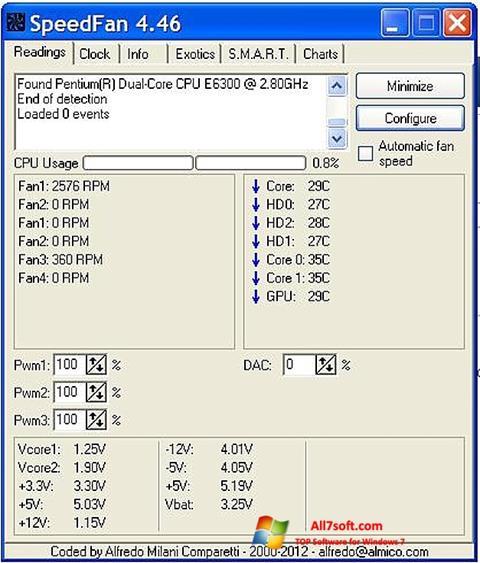 ภาพหน้าจอ SpeedFan สำหรับ Windows 7
